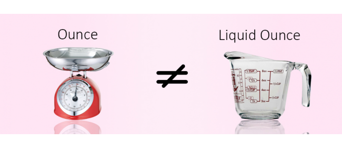 What's the Difference Between Ounces and Fluid Ounces?